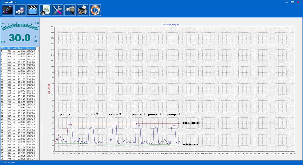 Wykres dźwięku generowanego przez nową pompę AT-1