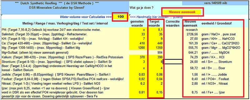 Kalkulator DSR obliczający dawki poszczególnych pierwiastków